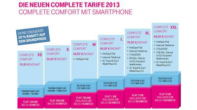 Telekom-neue-Tarife